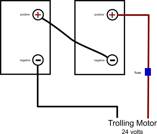 a trolling motor purchase is made simple when all the necessary 12 24 volt trolling motor wiring diagram at 24 Volt Trolling Motor Battery Wiring