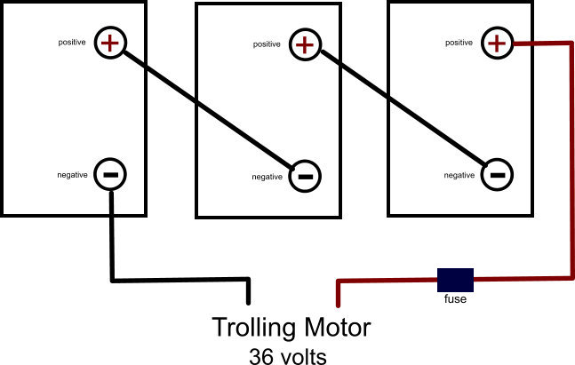 a trolling motor purchase is made simple when all the necessary 36 volt diagram