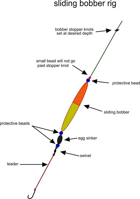 sliding bobber img
