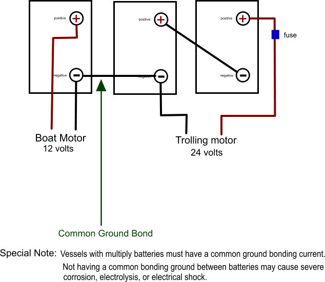 12 24 Trolling Motor Diagram Simple Wiring Diagrams: 48 Volt Trolling Motor Wiring Diagram At Eklablog.co