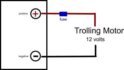 12 volt diagram