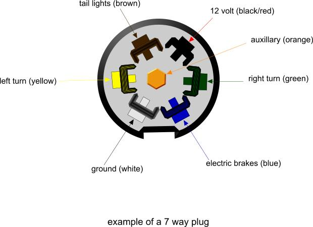 wiring diagram for 6 way trailer plug the wiring diagram trailer wiring diagram 6 way plug wiring diagram and hernes wiring diagram
